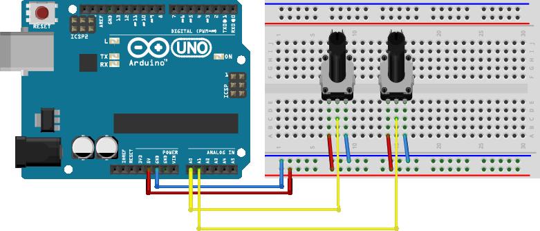 Barrel roll involt arduino to html prototyping