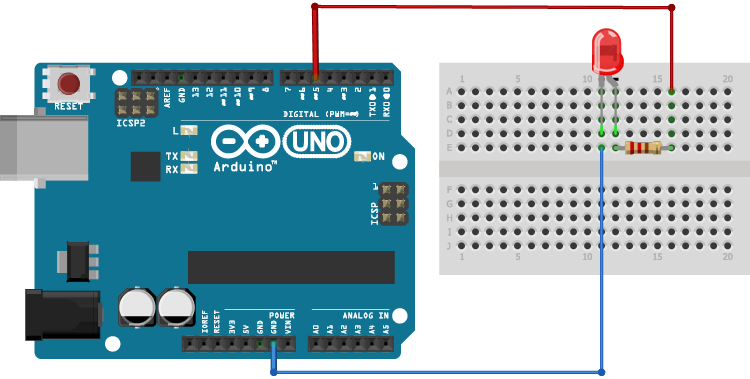 Blink involt arduino to html prototyping framework for
